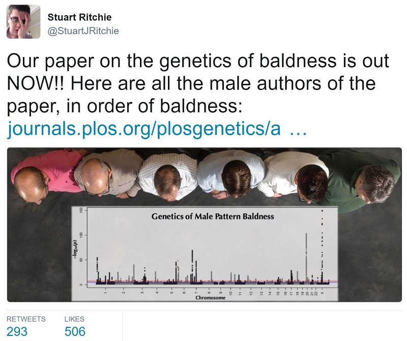 Male pattern baldness Stuart Ritchie